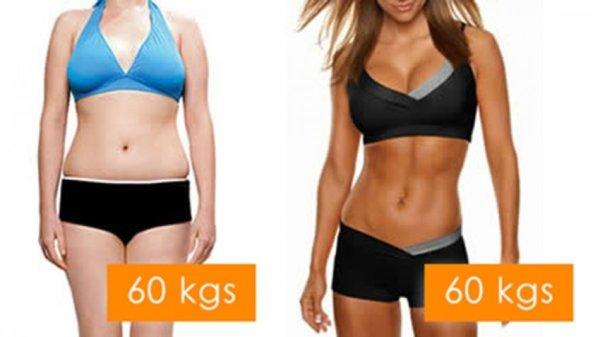 体脂肪を落とすために実践したいこと②体重よりも見た目を重視する