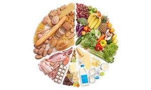 筋トレにおける栄養についての概要