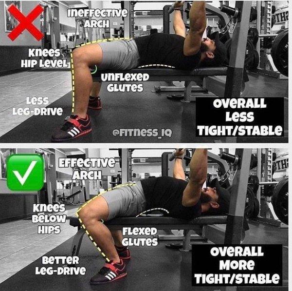 ベンチプレスが強くなるテクニック③「脚力を動員する」